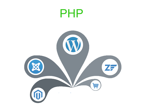 PHP_12