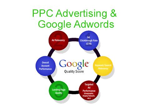 PPC-Advertising__Google-Adwords